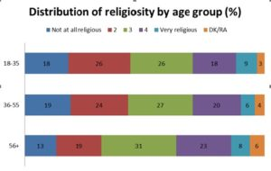 Islam And Youth In Azerbaijan Baku Research Institute